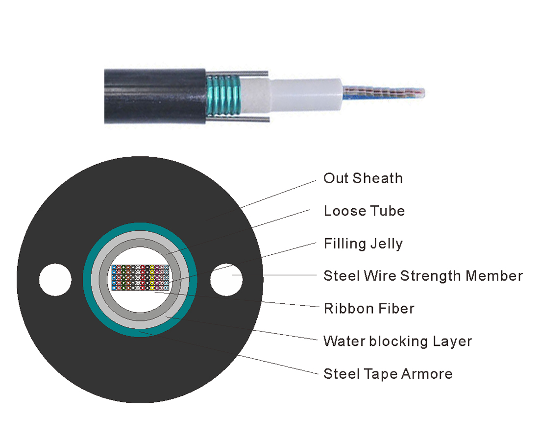Outdoor Fiber Cable Optical Fiber Cable Products